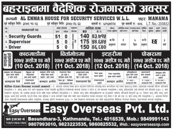 Jobs in Bahrain for Nepali, Salary Rs 54,645