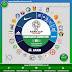 As fabricantes esportivas na Copa da Ásia 2019