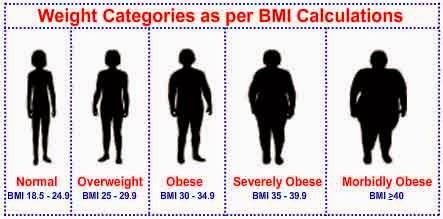 Tips Diet ala Ricky Cuaca, Mampu Turunkan Berat Badan Sang Aktor hingga 38 Kg