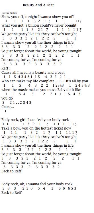 Not Angka Pianika Lagu Justin Bieber Feat Nicki Minaj