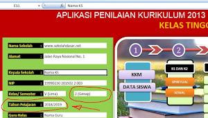 Aplikasi Raport K-13 Kelas 1, 2, 3, 4, 5, 6 Semester 2
