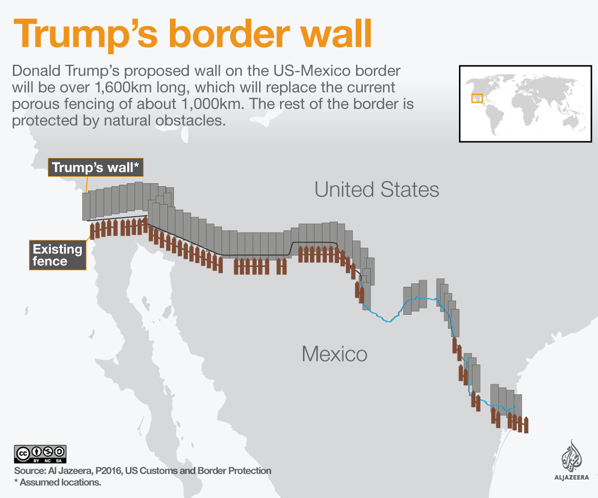 two other border barrier projects are already in progress a two mile stretch of wall in calexico calif and a 20 mile project in santa teresa new mex