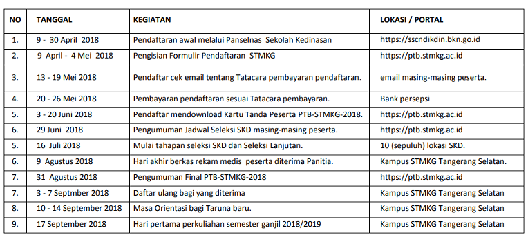 gambar jadwal stmg 2018 2019 calon taruna