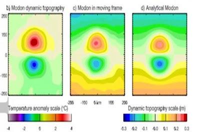 Ilmuwan Temukan Fenomena Sepasang Pusaran Air