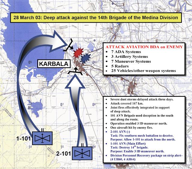 Το σχέδιο ενεργείας της 101ης Ταξιαρχίας ΑΣ