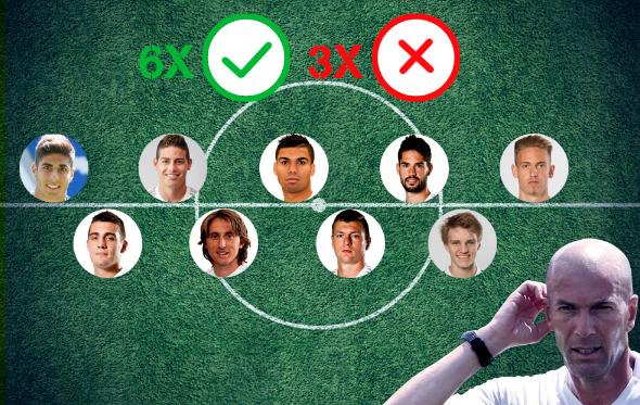 Real Madrid, Zidane Dibanjiri Dengan Gelandang