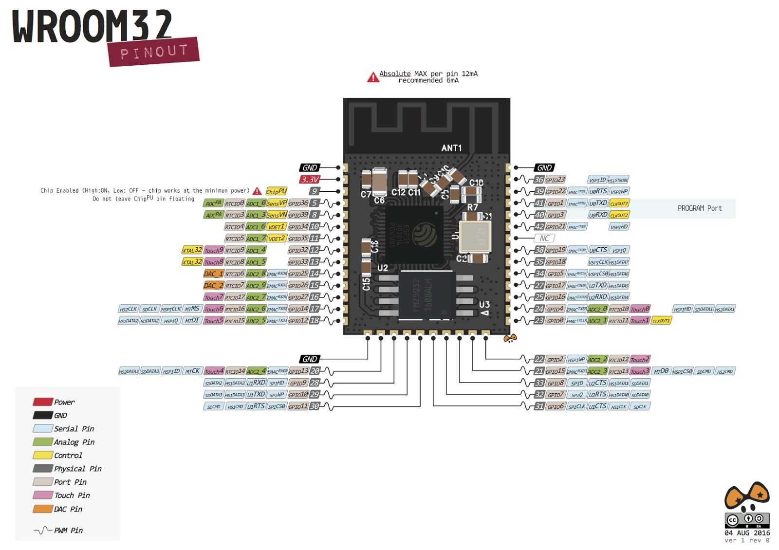 eagle schematic html with Jtag Debugging For Esp32 on Grumman F 14d Tomcat Wiring Diagrams further Sdr further MilkyWay further Rg diag gibson as well NodeMCU 32S.