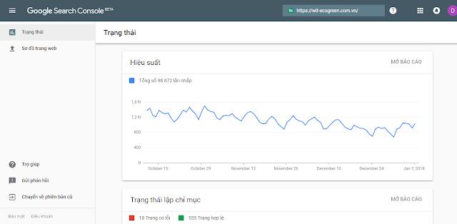 Google sẽ tung ra các tính năng Search Console mới