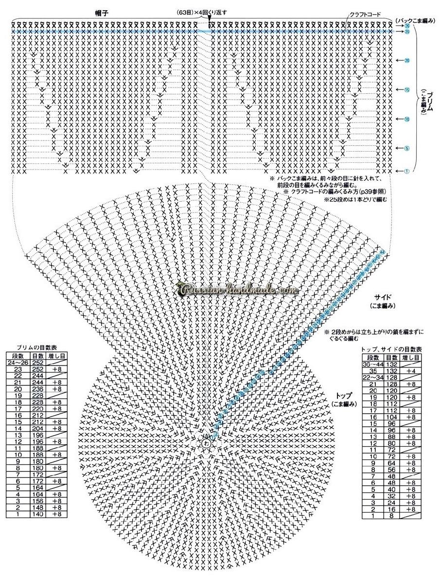 Схемы вязания летней шляпки и сумочки-мешка (4)