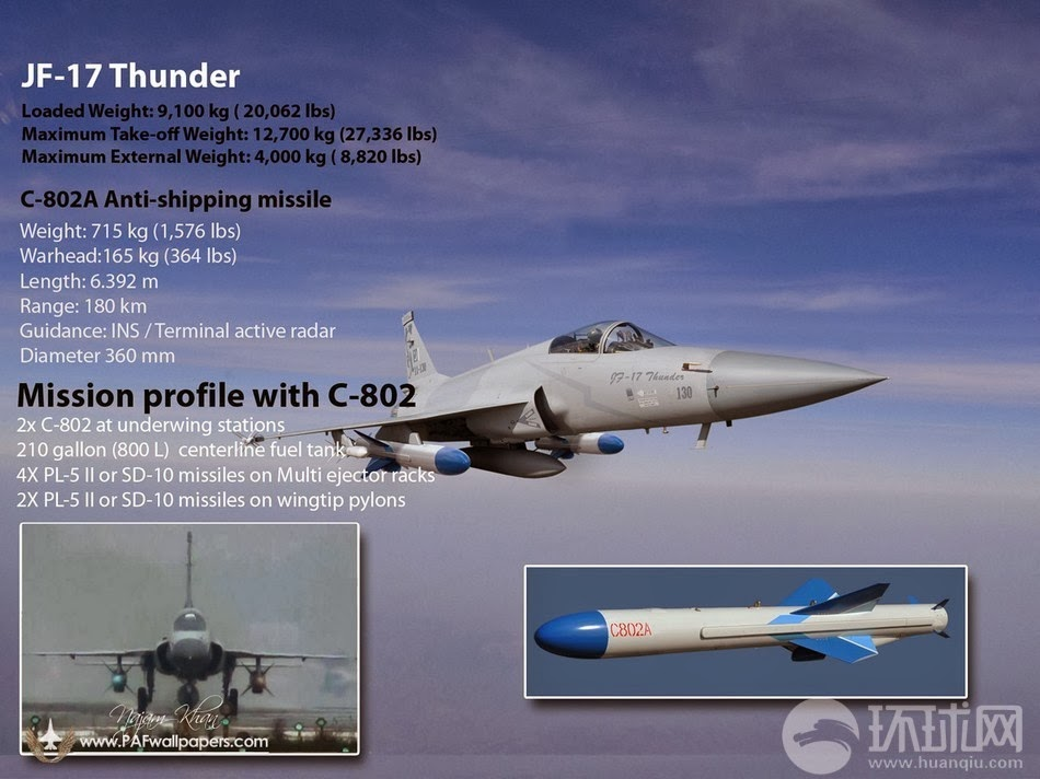 defense strategies mission profiles of jf 17 thunder fighter aircraft with a variety of. Black Bedroom Furniture Sets. Home Design Ideas