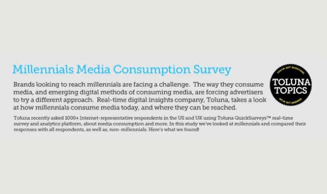Millennials Media Consumption Survey