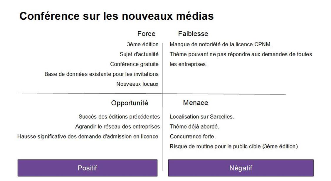 Top Gestion de projet numérique et audiovisuel: Méthode QQOQCCP et le  JZ08