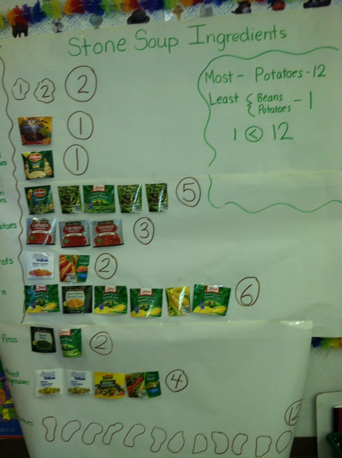 Mrs Eilenstine S Kindergarten Class