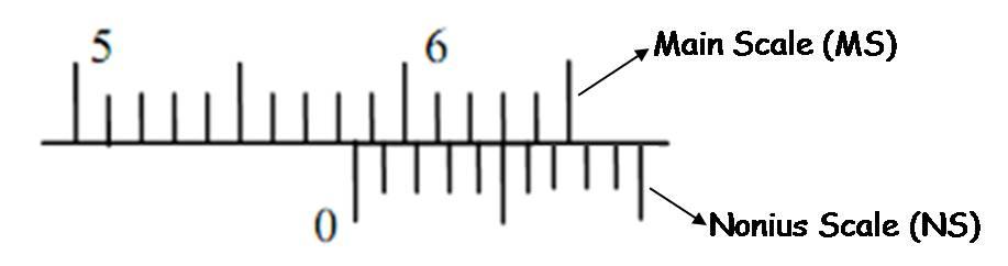 Inner Diameter Micrometer Parts