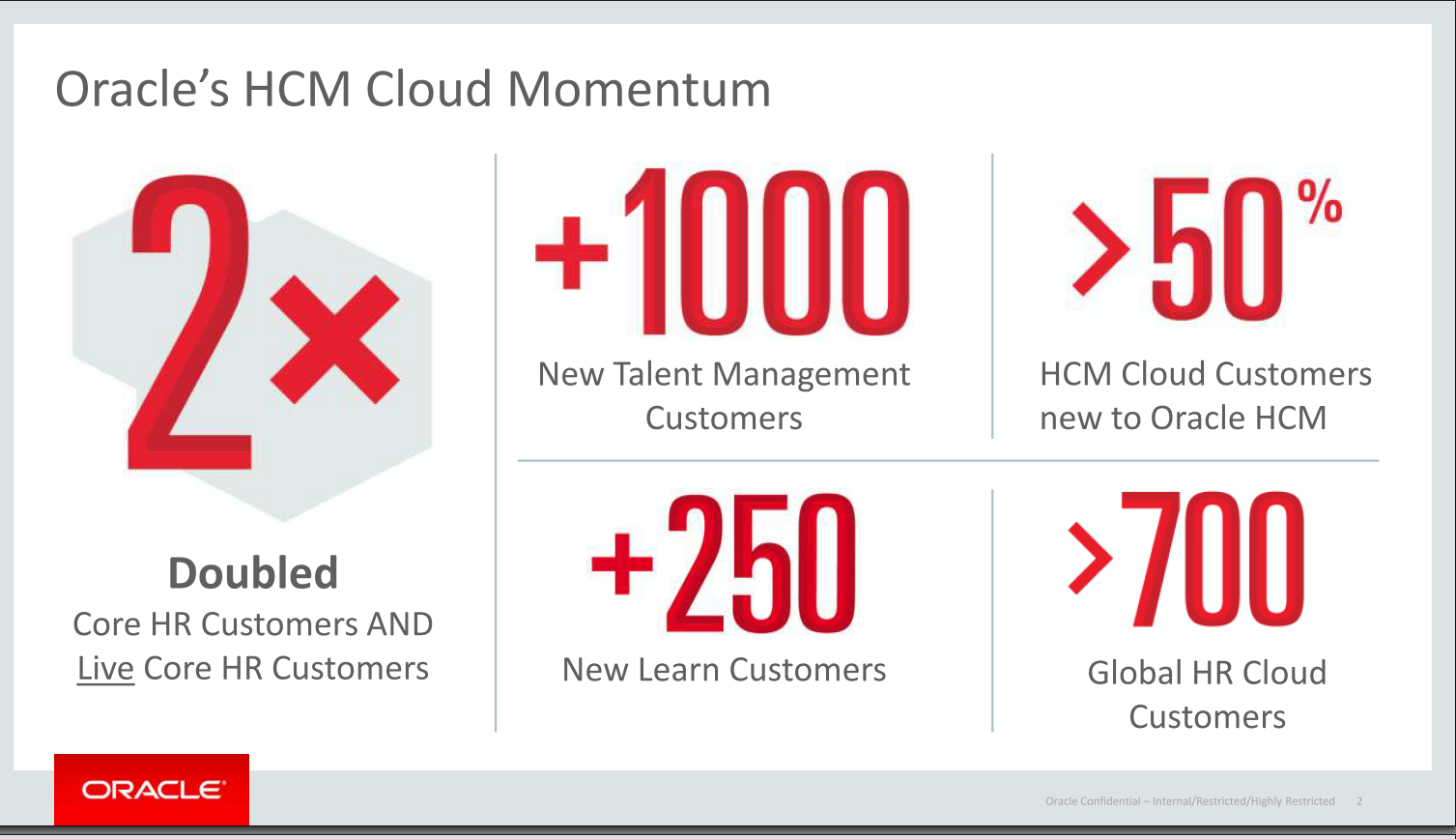 Oracle HCM moves from essentials to differentiators - will ...