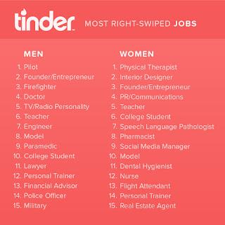 Jobs Tinder