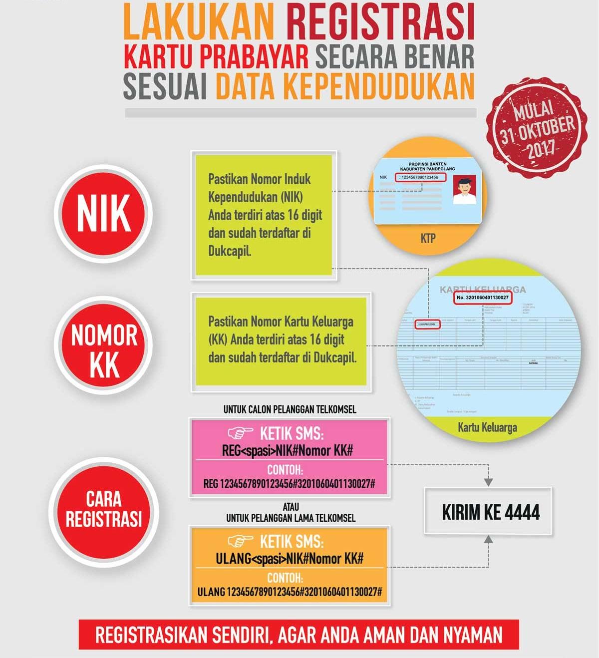 Cara Registrasi Ulang Kartu Prabayar Telkomsel  inicaracek.com