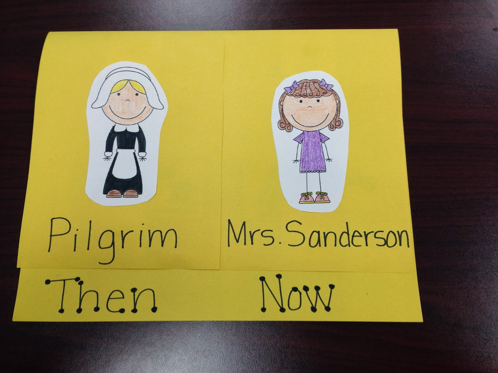 Flying High In First Grade Then And Now Thanksgiving Unit