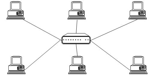 Network Models (Tutorial-5)