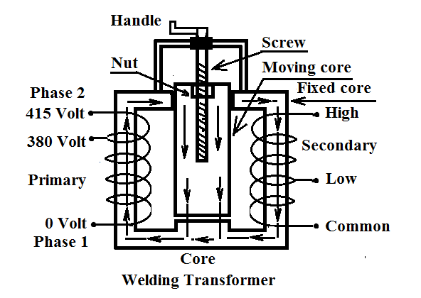 basic electronics and electrical tutorials welding Welding Transformer Diagram welding transformer principle