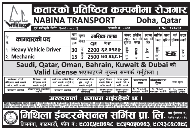 Jobs in Doha, Qatar for Nepali, Salary Rs 70,468