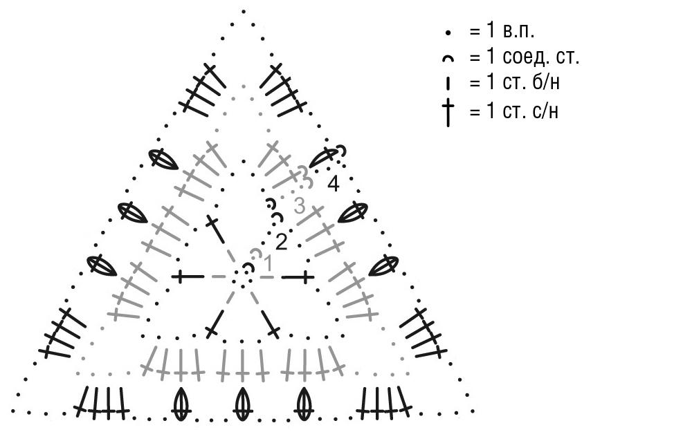 Треугольный мотив крючком схема