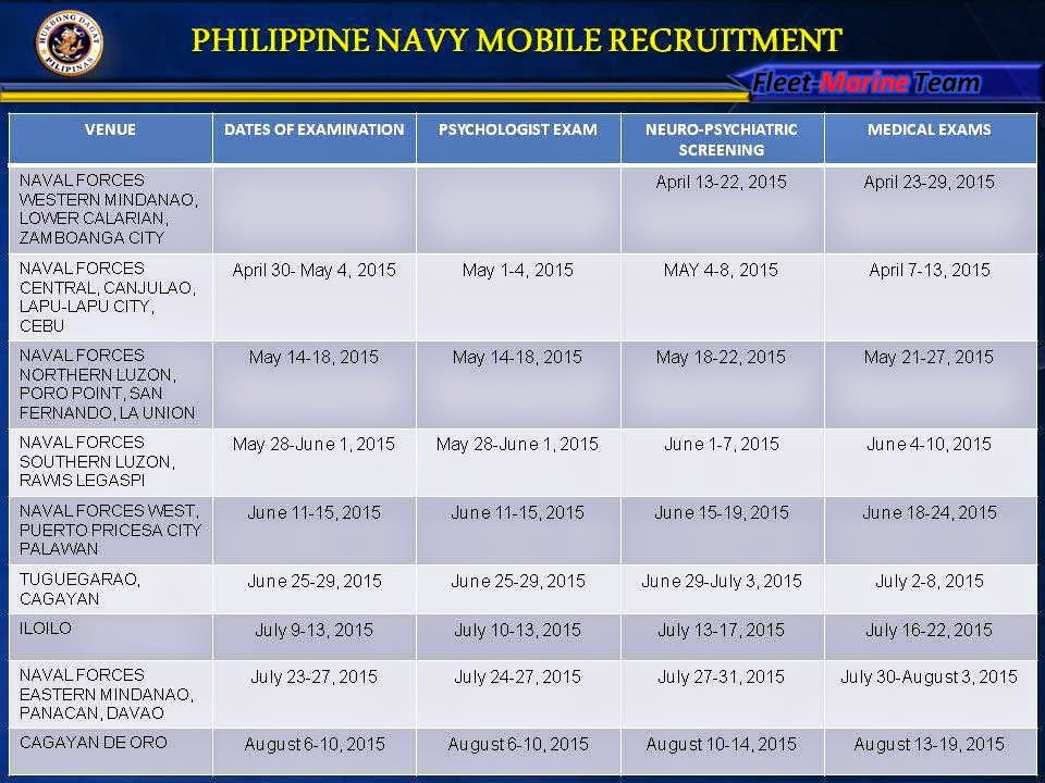 2015 Philippine Navy Examination Schedules - Requirements and Qualifications