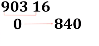 Thai Lottery 3up Certain Pointers For 01-01-2019