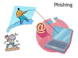 Learn how to avoid phishing