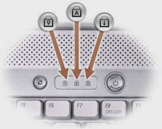DELL INSPIRION 1525 LED INDICATOR ERROR CODES  - LAPTOP,DESKTOP,LCD