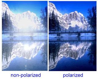 Was versteht man unter polarisierenden Linsen?