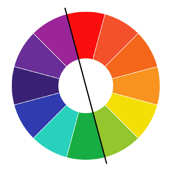 Деление цветового круга на теплые и холодные цвета