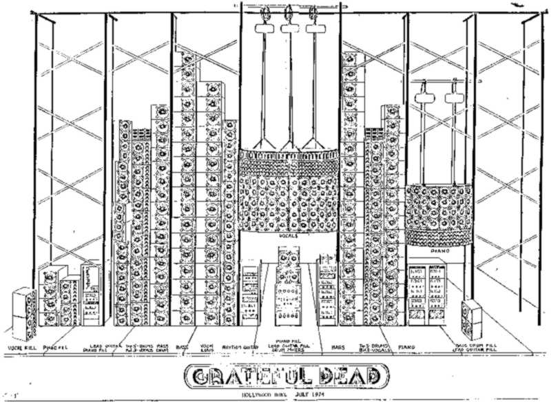Grateful Dead Sources: 1974: Wall of Sound Technical Specs