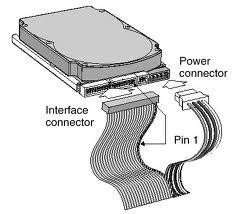 DISCO DURO (HDD): Tipos de conexión