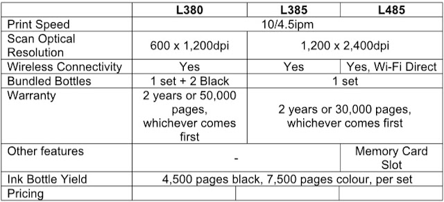 Epson L380, L385 and L485 Key Specifications