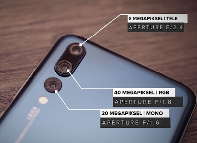 Full Review Huawei P20 Pro 1