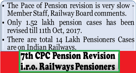 7th-cpc-pension-revision-indian-railways-board-order-paramnews