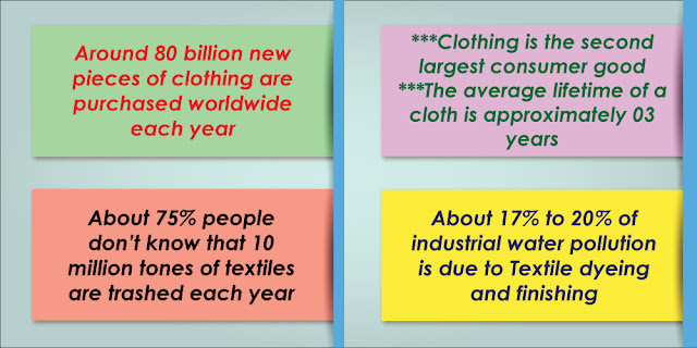 textile-waste-infograph