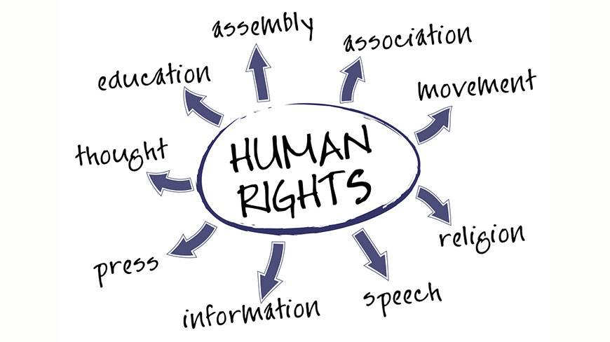 information about fundamental rights The general data protection regulation  let's say 8 fundamental data subject rights anyway with that right to information being far broader than what's said in .
