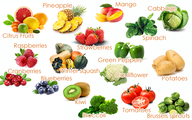 Best Natural Food Sources Of Vitamin C