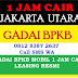 Tempat Gadai BPKB Mobil di Jakarta Utara