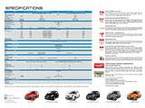 Spesifikasi Mobil Honda Brio 2016