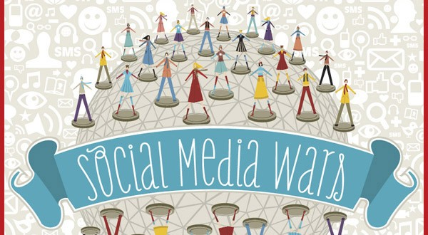 islam radikal politik social media