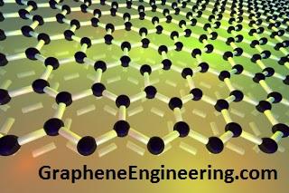 http://GrapheneEngineering.com