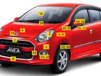 Panduan Part Number dan Harga Body Part Depan Daihatsu Ayla