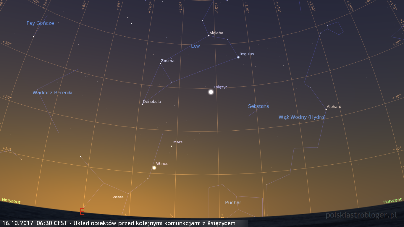 16.10.2017  06:30 CEST - Układ obiektów przed kolejnymi koniunkcjami z Księżycem