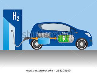 Belajar Kimia : Hidrogen