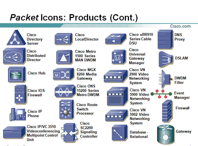 Cisco Acs Visio Diagram Icon Wiring Schematic Diagram