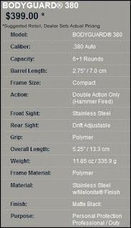 RomeoTangoBravo: Ruger LCP vs. S&W Bodyguard 380 :: First