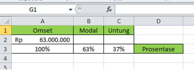 menghitung persentase modal dan keuntungan di microsoft excel